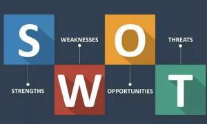 SWOT分析丨科学解决集成灶经销商