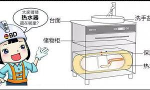 新房装修究竟该如何选择热水器?其实很多人都选错了!