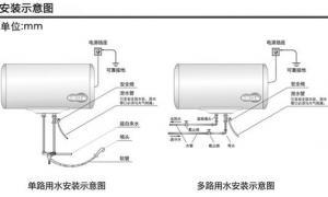 建议收藏!电热水器产品最全培训资料