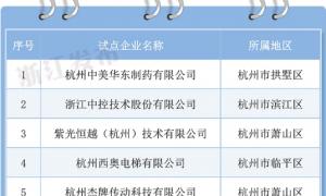 """方太入选浙江省""""未来工厂""""试点企业"""