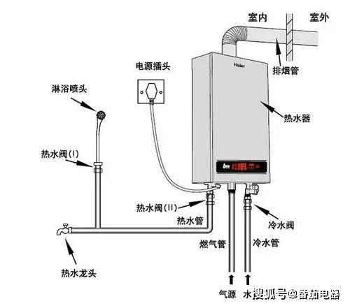 质量认可度高的十大燃气热水器品牌推荐